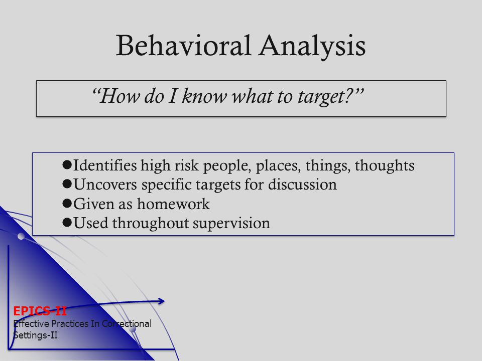 Behavioral Analysis How do I know what to target