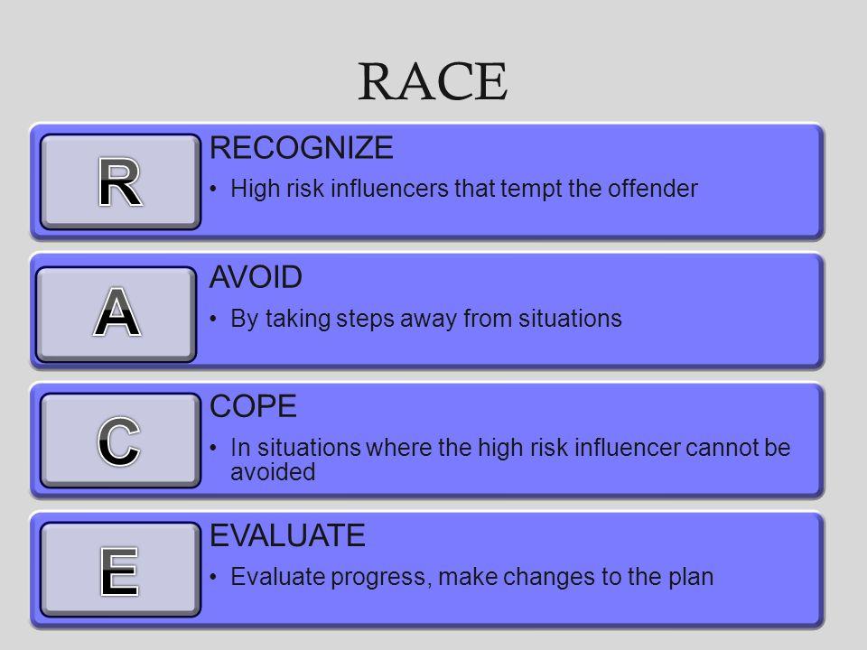 R A C E RACE RECOGNIZE AVOID COPE EVALUATE