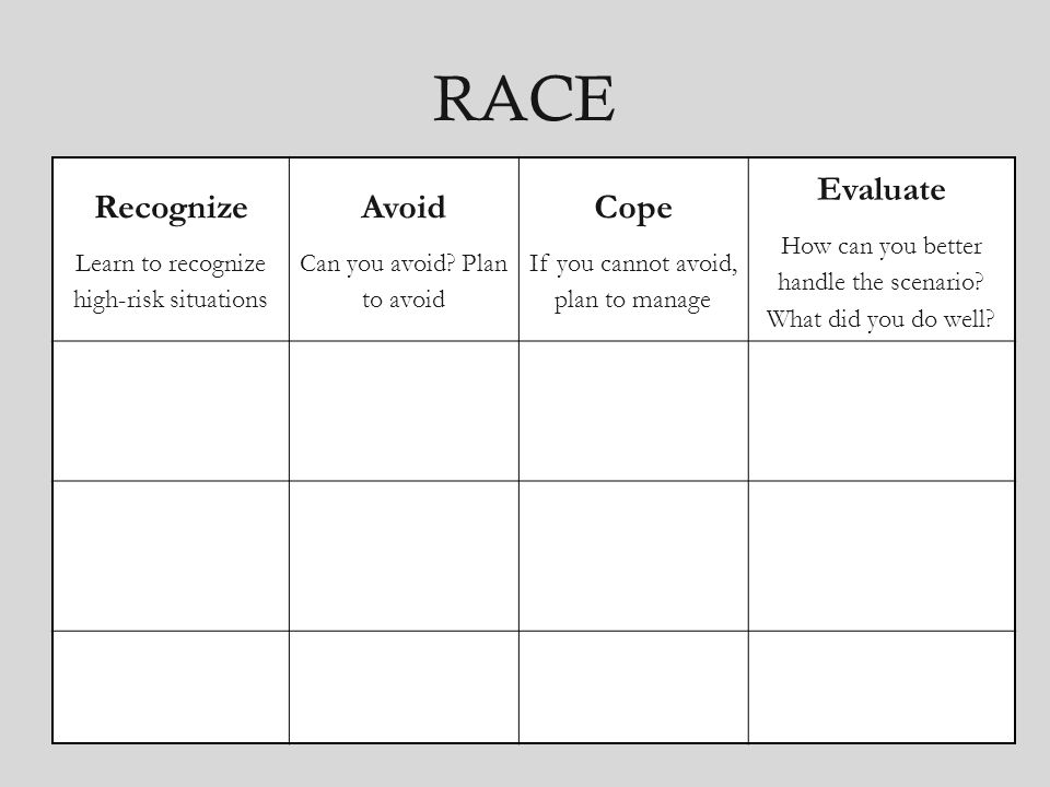 RACE Recognize Avoid Cope Evaluate