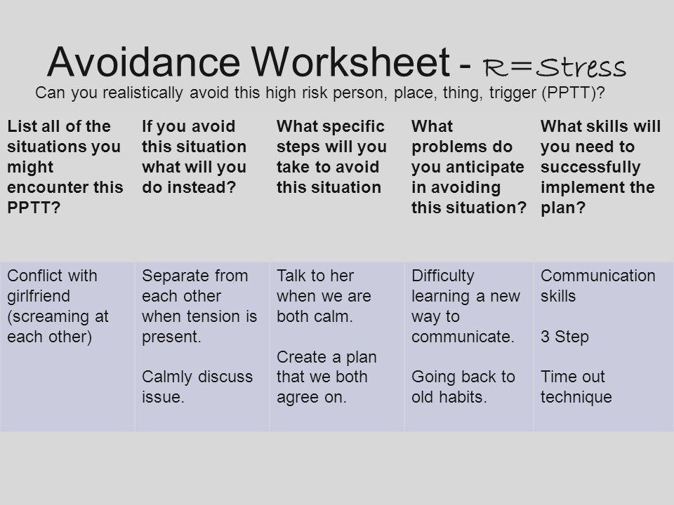 Avoidance Worksheet - R=Stress