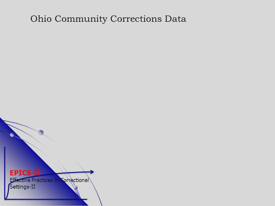 Ohio Community Corrections Data