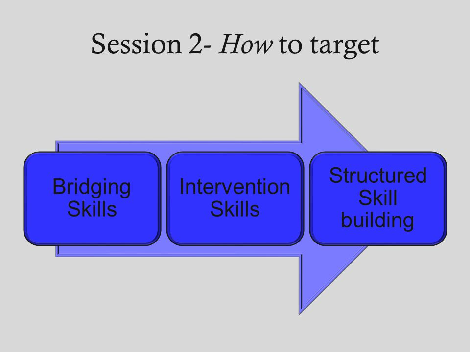Structured Skill building