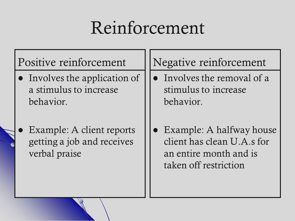 Reinforcement Positive reinforcement Negative reinforcement