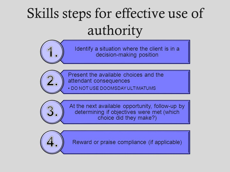 Skills steps for effective use of authority
