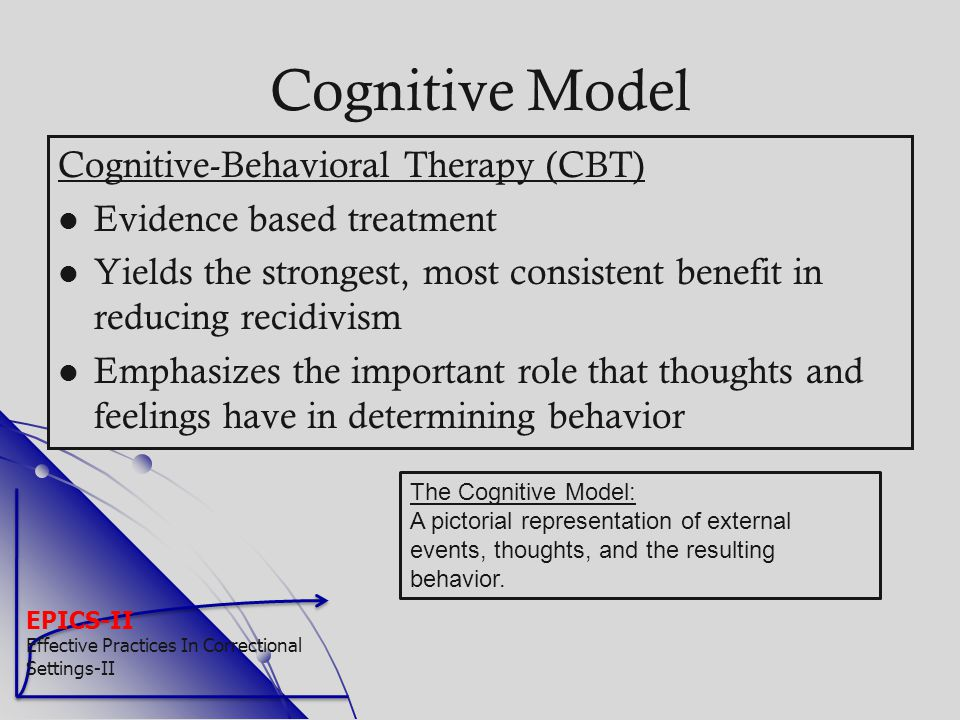 Cognitive Model Cognitive-Behavioral Therapy (CBT)