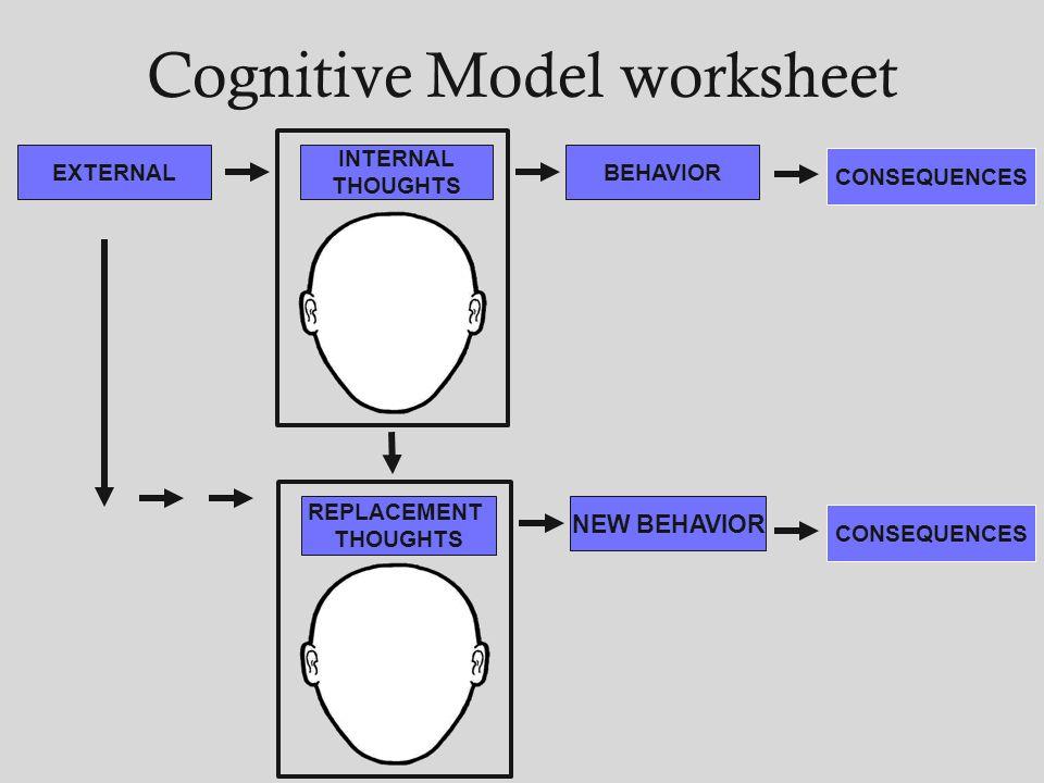 Cognitive Model worksheet