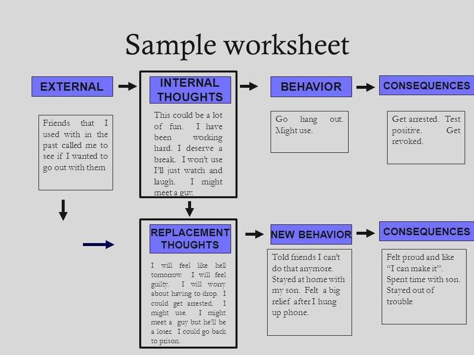Sample worksheet INTERNAL EXTERNAL BEHAVIOR THOUGHTS CONSEQUENCES
