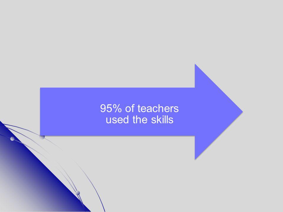 95% of teachers used the skills