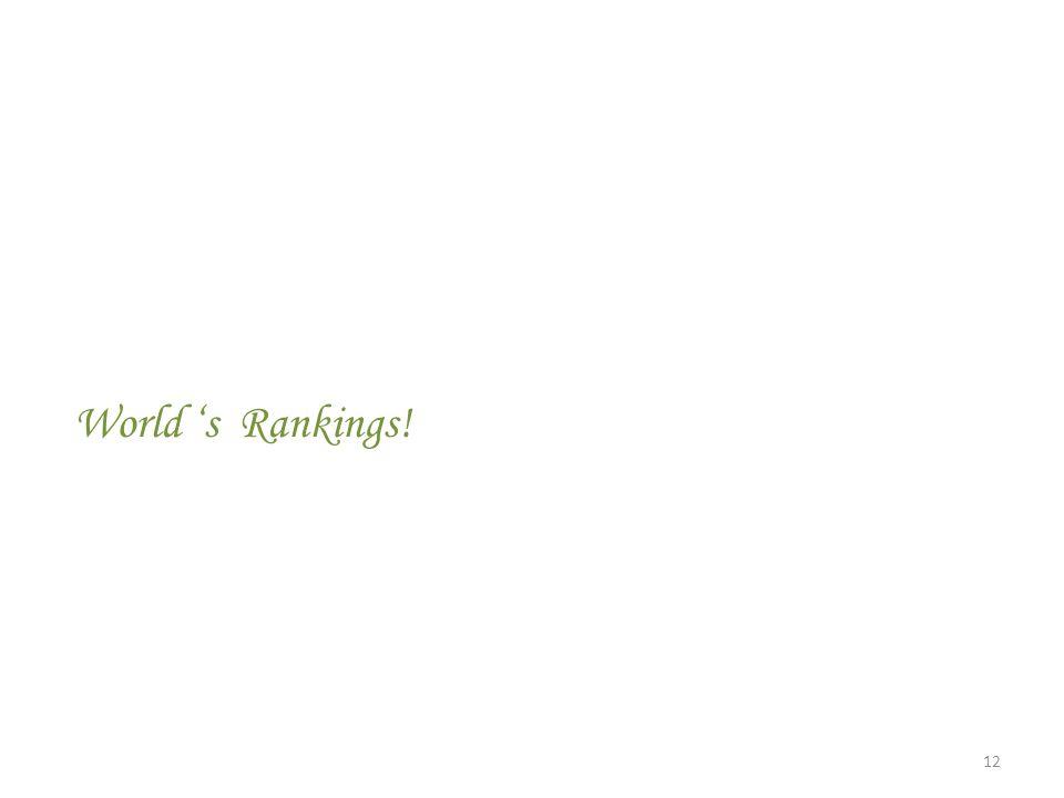 World 's Rankings!