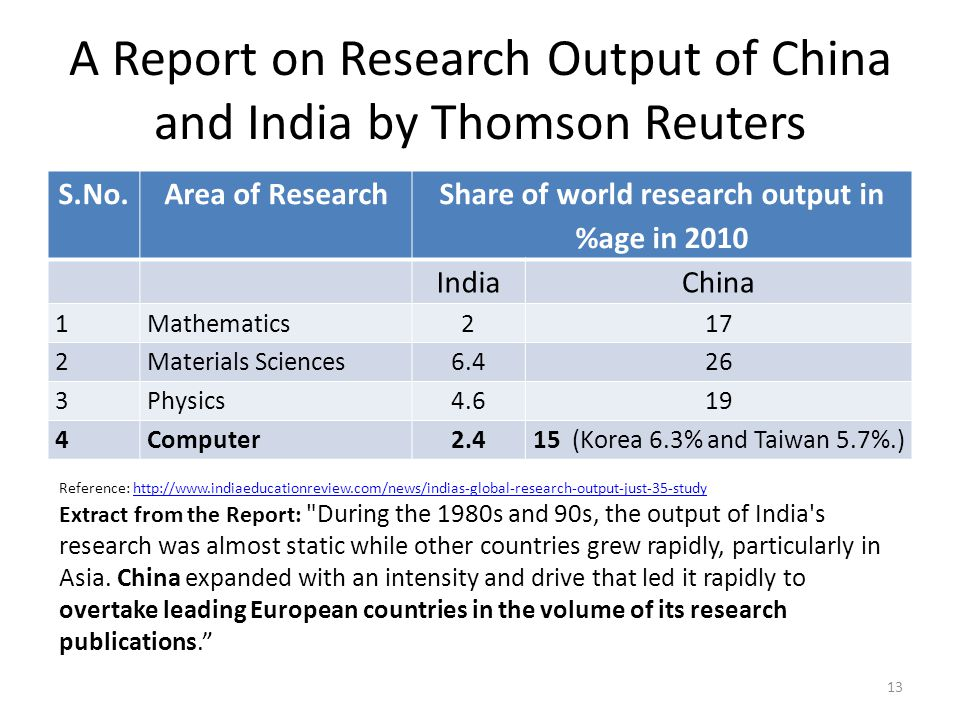 A Report on Research Output of China and India by Thomson Reuters