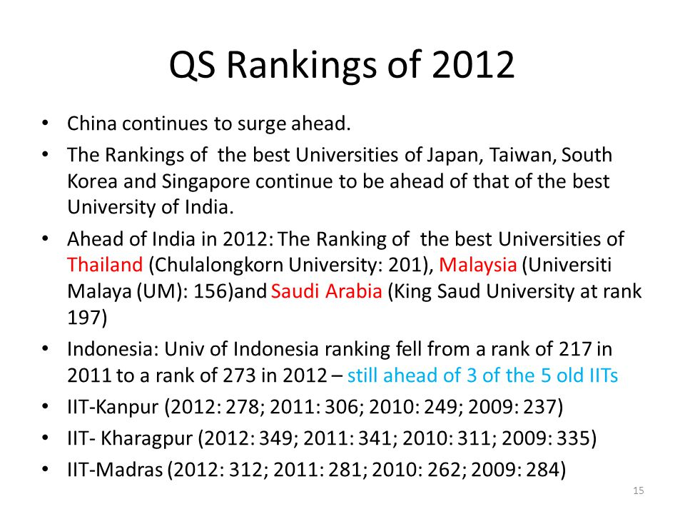 QS Rankings of 2012 China continues to surge ahead.