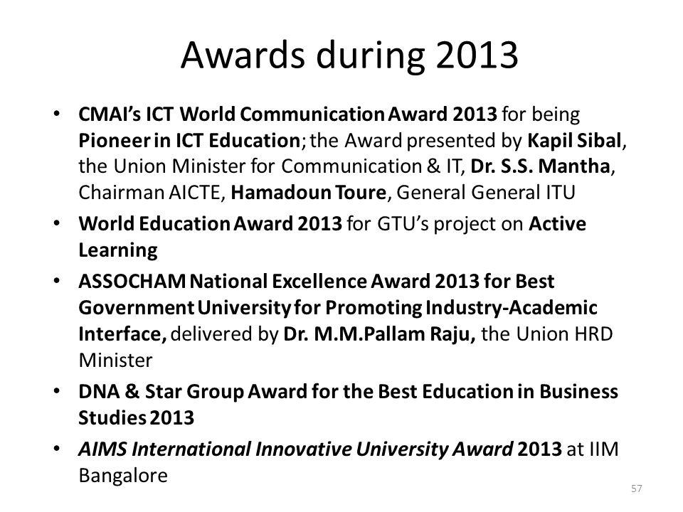 Awards during 2013