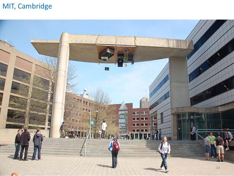 MIT, Cambridge