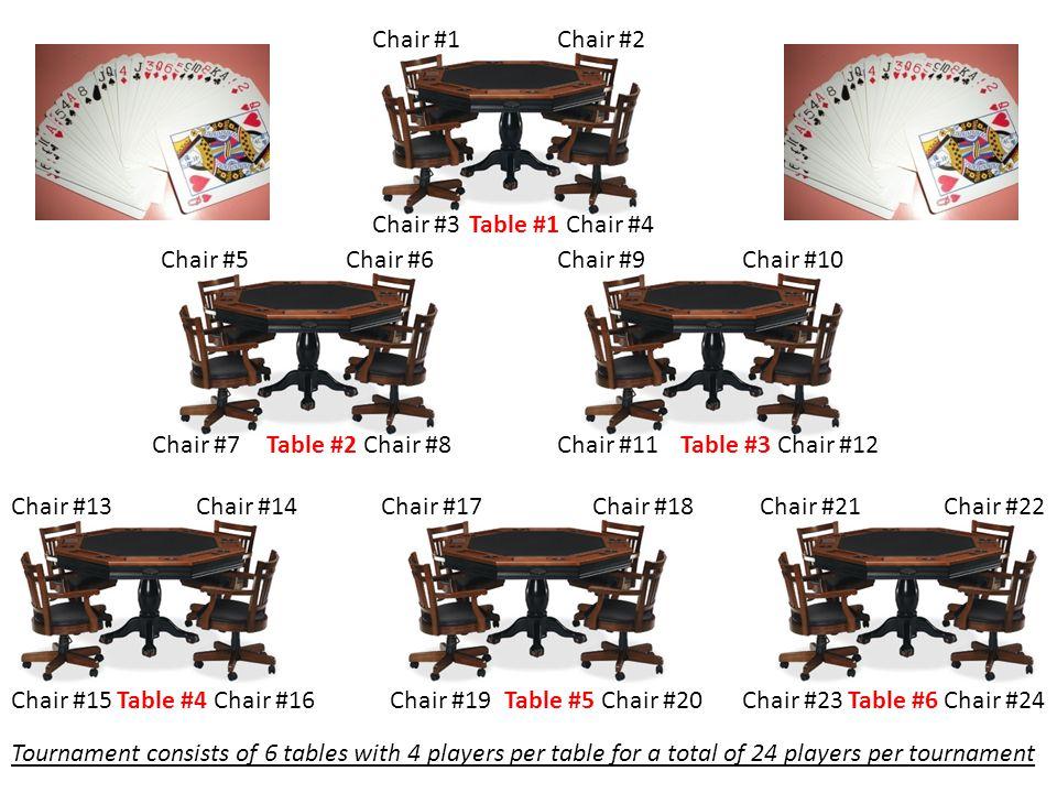 Chair #1 Chair #2. Chair #3. Table #1. Chair #4. Chair #5. Chair #6. Chair #9. Chair #10. Chair #7.