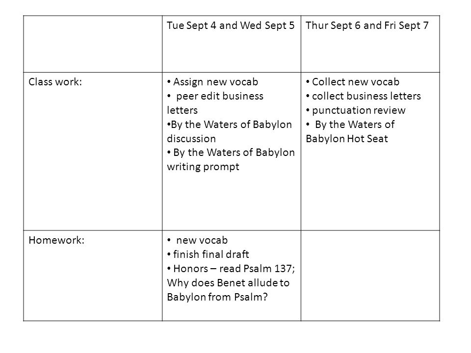 Tue Sept 4 and Wed Sept 5 Thur Sept 6 and Fri Sept 7. Class work: Assign new vocab. peer edit business letters.