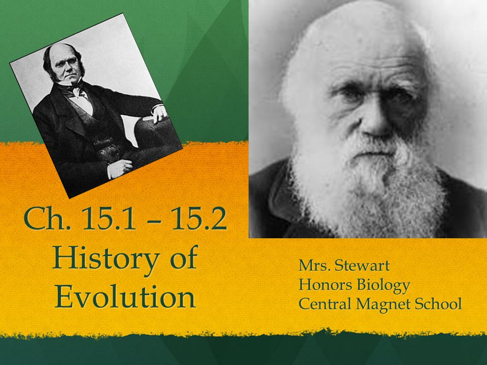 Ch. 15.1 – 15.2 History of Evolution