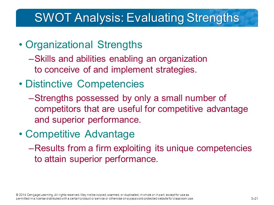 SWOT Analysis: Evaluating Strengths