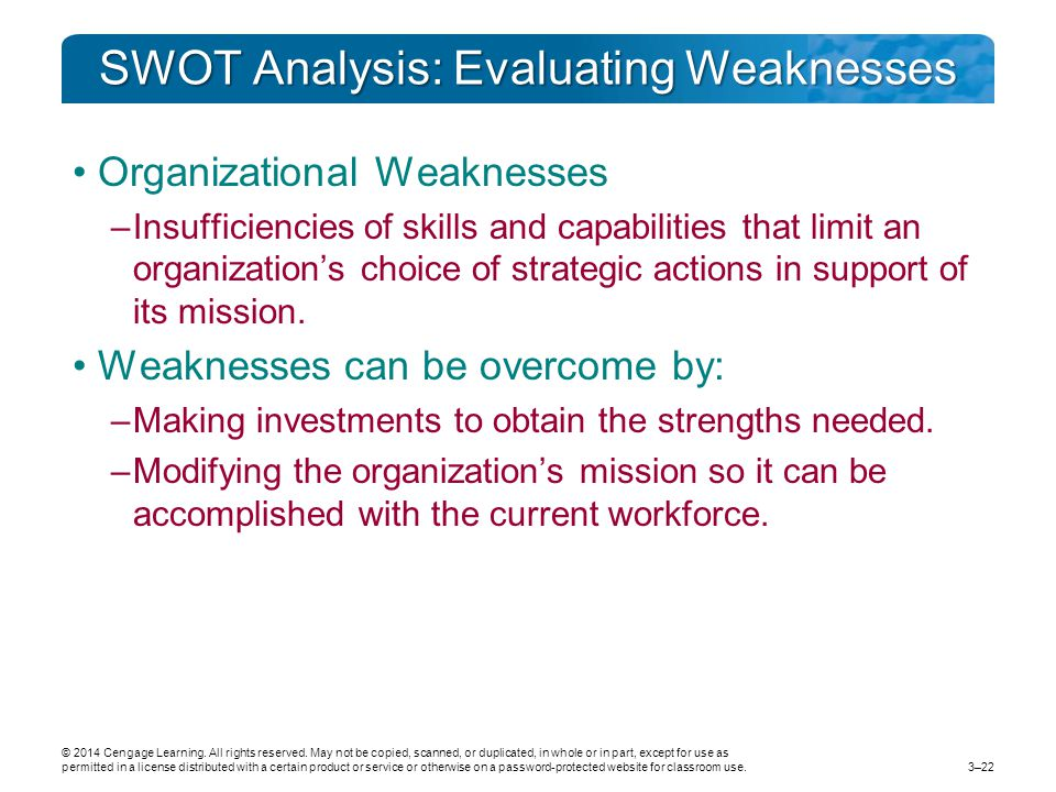 SWOT Analysis: Evaluating Weaknesses