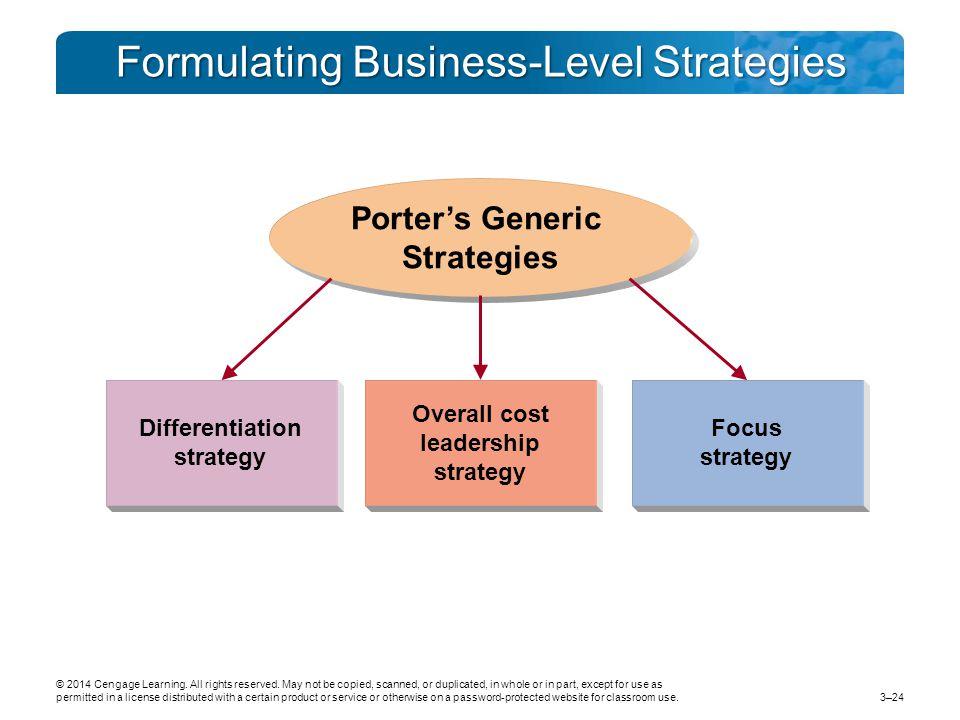Formulating Business-Level Strategies