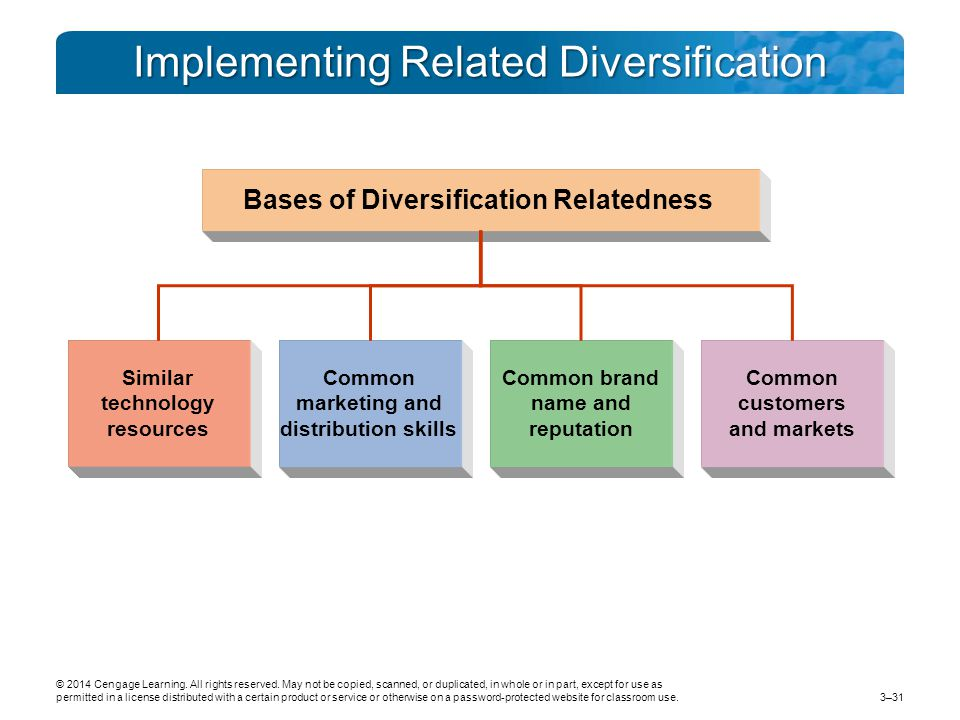 Implementing Related Diversification