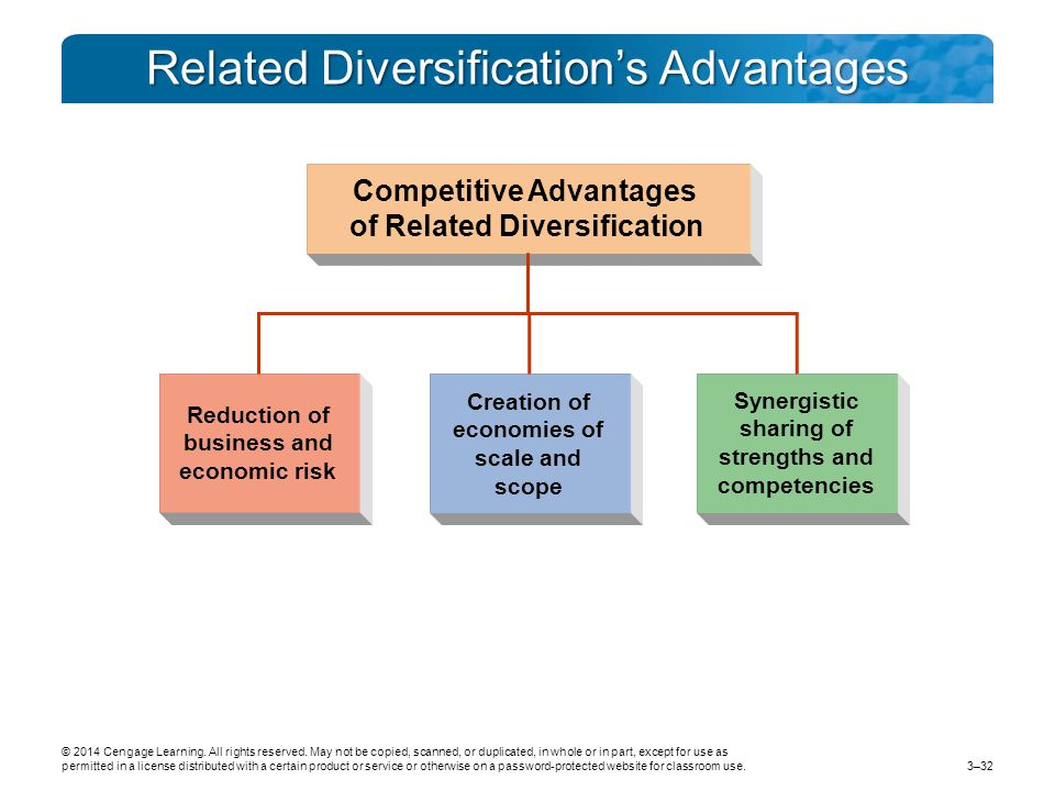 Related Diversification's Advantages
