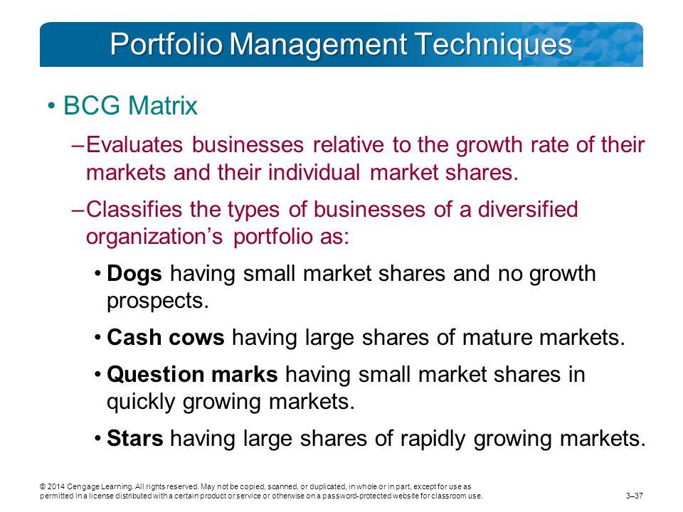 Portfolio Management Techniques