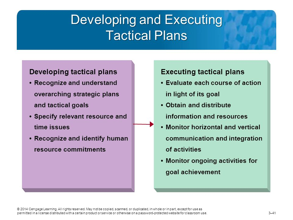 Developing and Executing Tactical Plans