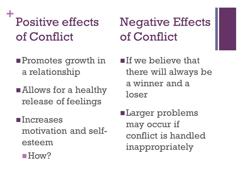 Negative Effects of Conflict