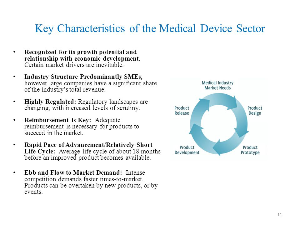 Major Issues and Strategic Objectives in Medical Devices Trade