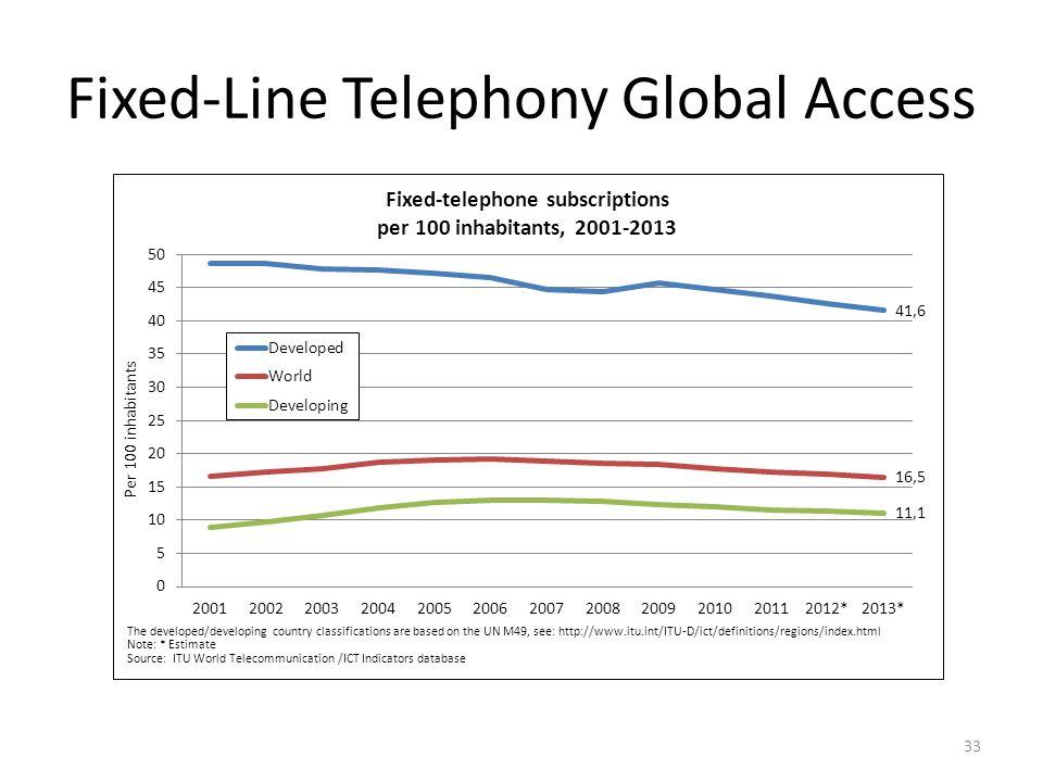 Fixed-Broadband Global Access