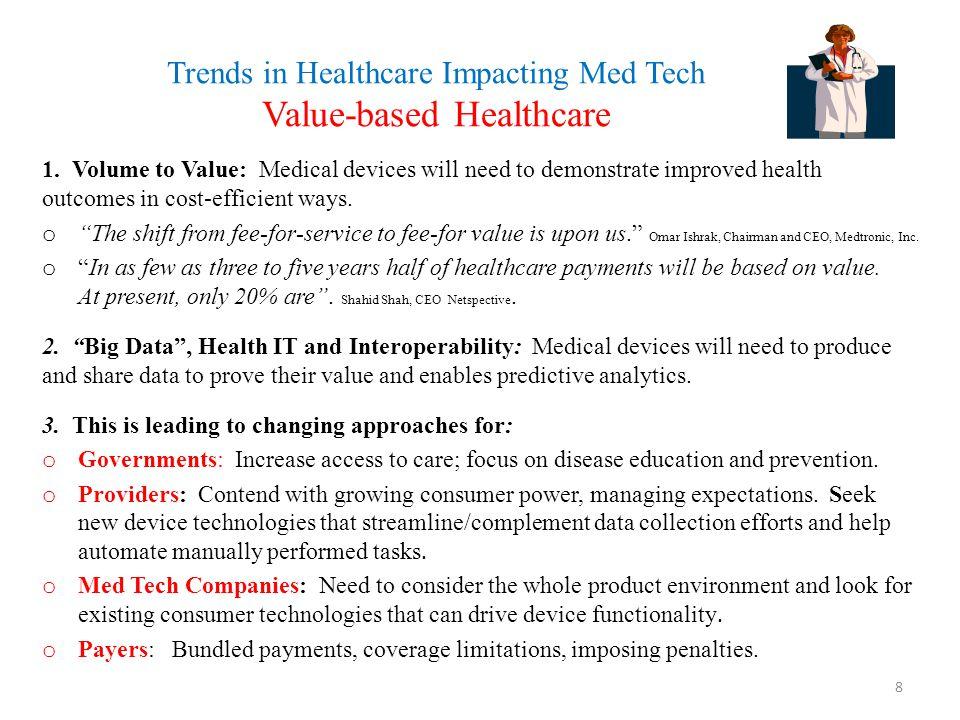 Trends in Healthcare Impacting Med Tech Regulatory Pressures