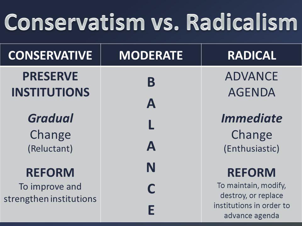 Conservatism vs. Radicalism