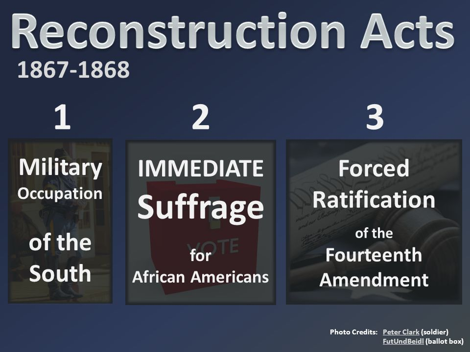 Military Occupation of the South of the Fourteenth Amendment