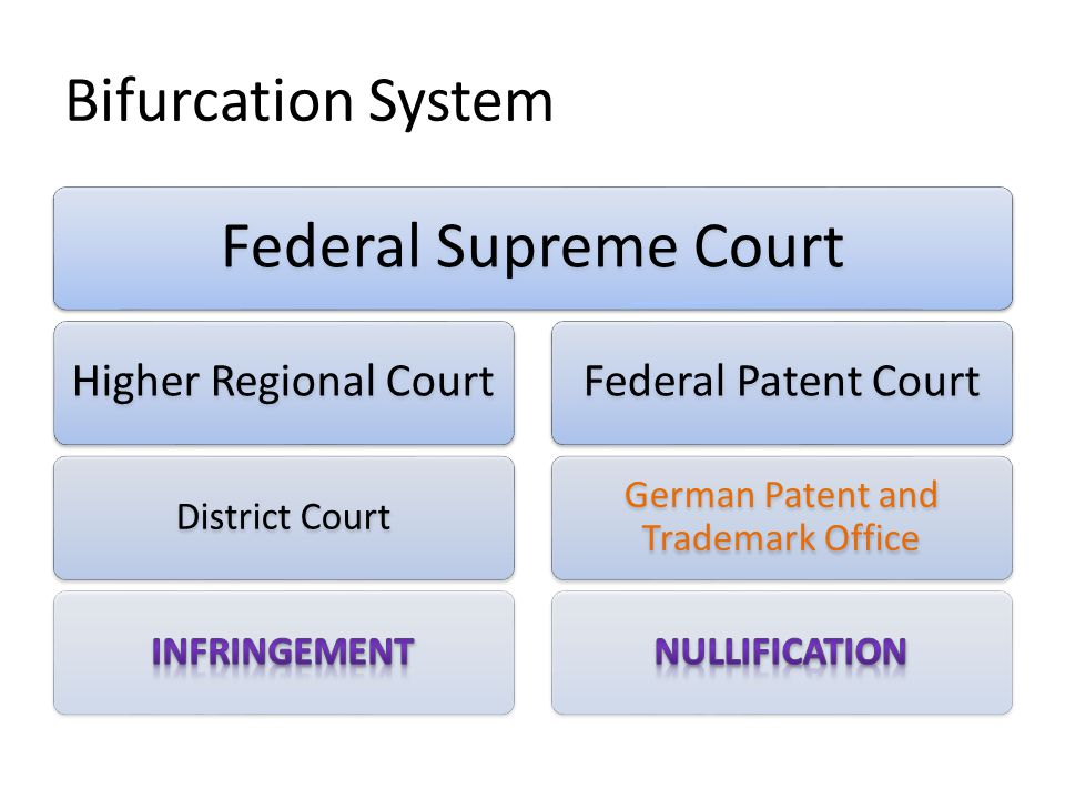 German Patent and Trademark Office