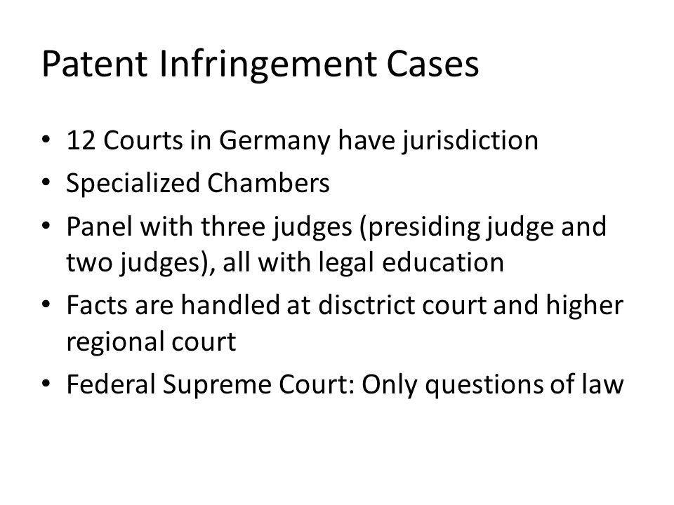 Patent Infringement Cases