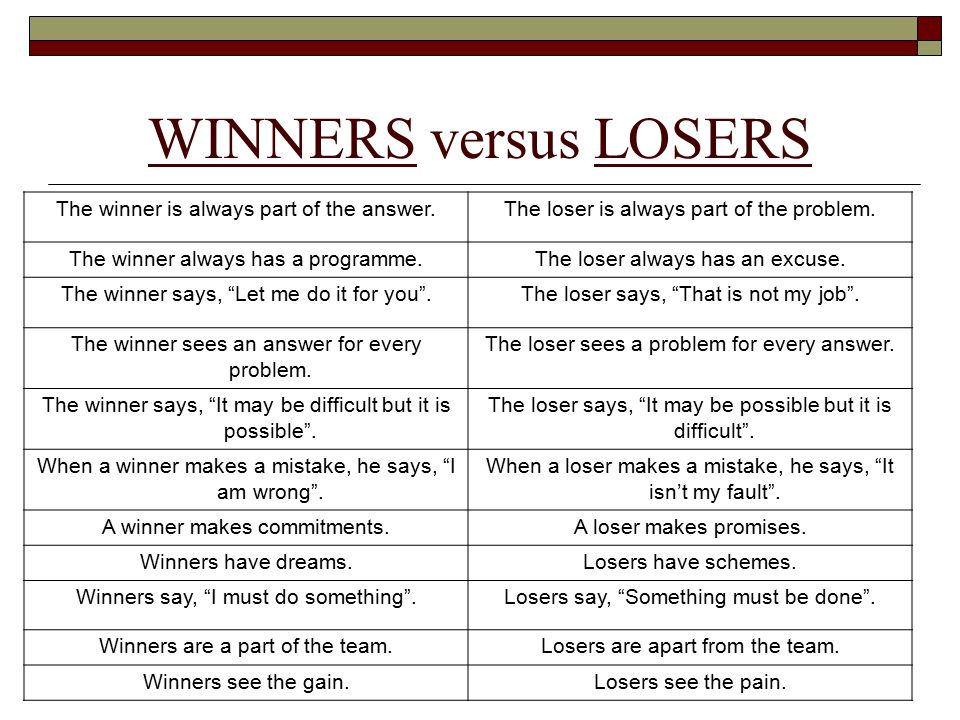 WINNERS versus LOSERS The winner is always part of the answer.