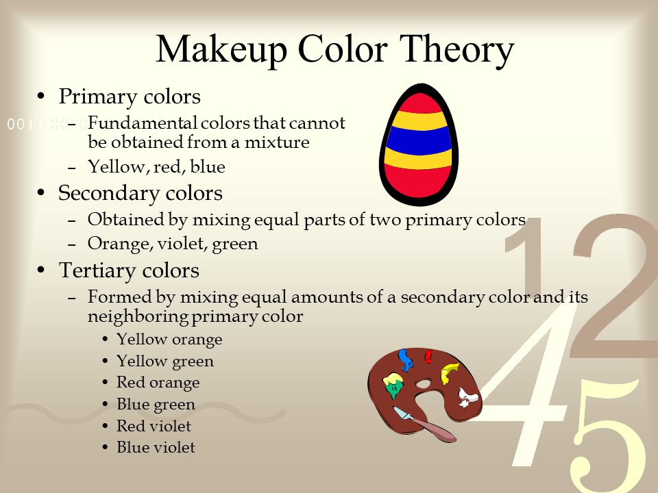 Makeup Color Theory Primary colors Secondary colors Tertiary colors
