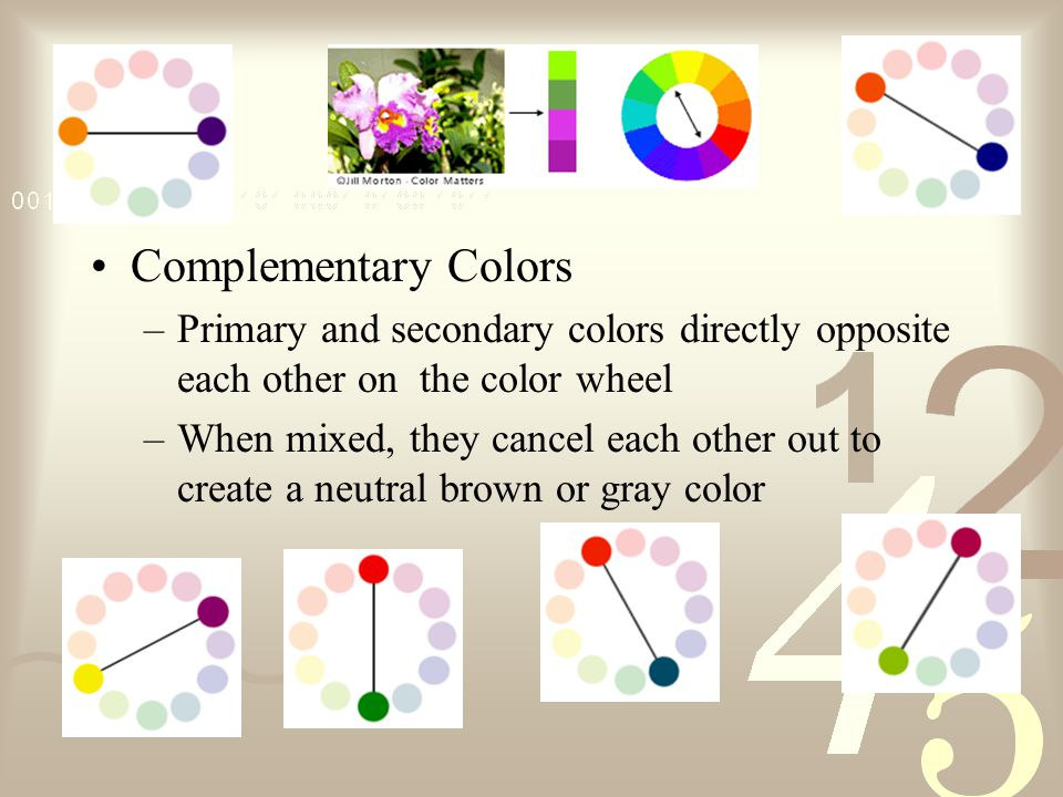 Complementary Colors Primary and secondary colors directly opposite each other on the color wheel.