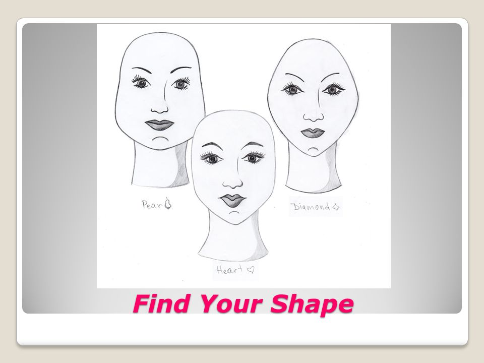 Find Your Shape