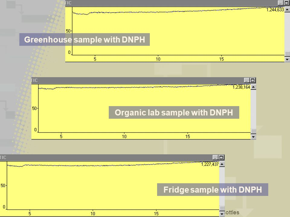Greenhouse sample with DNPH