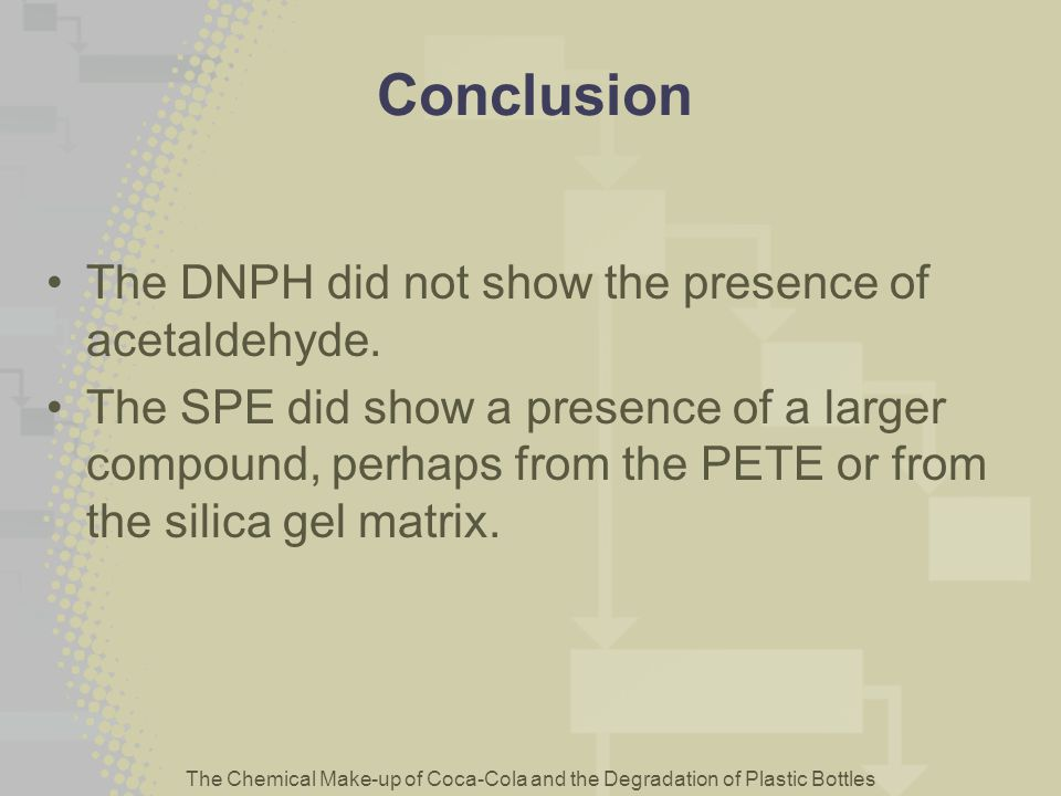 Conclusion The DNPH did not show the presence of acetaldehyde.