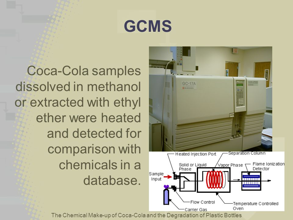 GCMS Coca-Cola samples dissolved in methanol or extracted with ethyl ether were heated and detected for comparison with chemicals in a database.