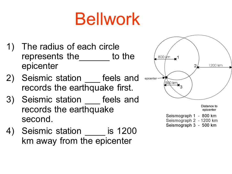 Bellwork The radius of each circle represents the______ to the epicenter. Seismic station ___ feels and records the earthquake first.