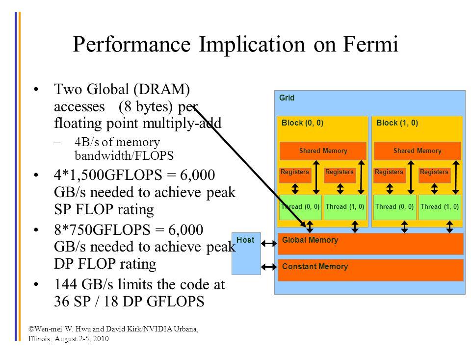 Performance Implication on Fermi