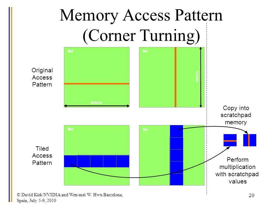Memory Access Pattern (Corner Turning)
