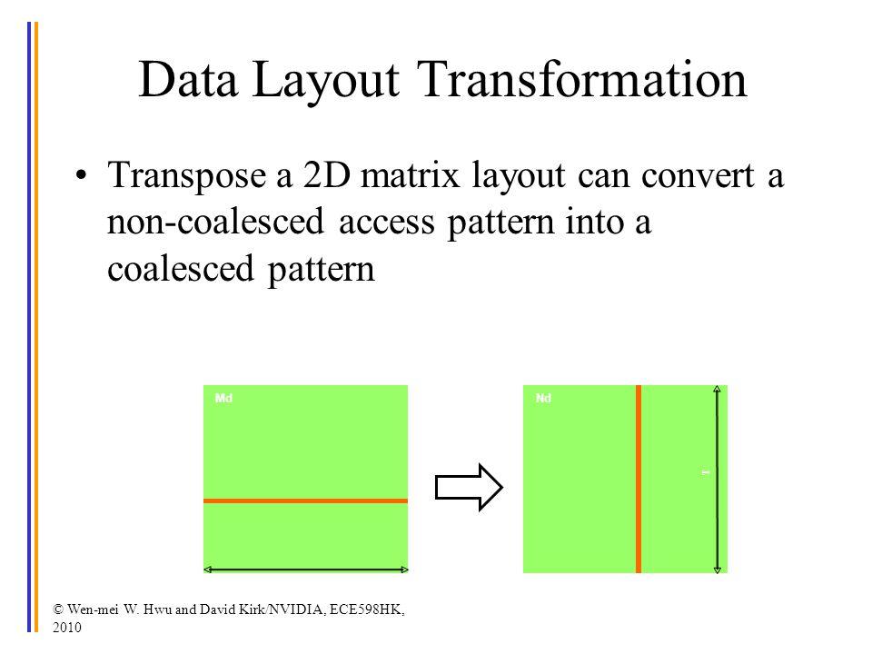 Data Layout Transformation