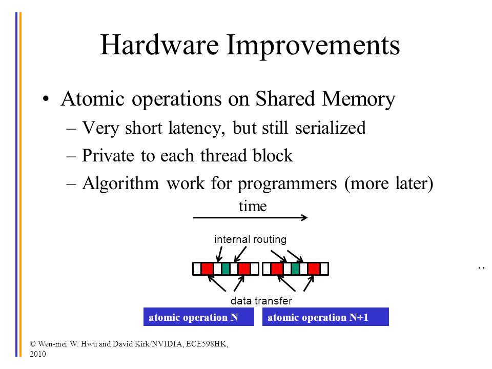 Hardware Improvements