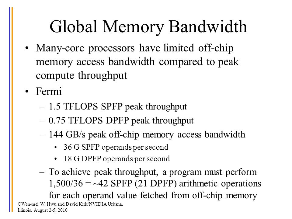 Global Memory Bandwidth