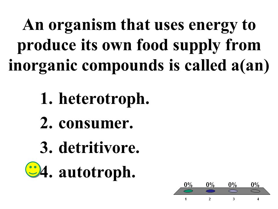 An organism that uses energy to produce its own food supply from inorganic compounds is called a(an)