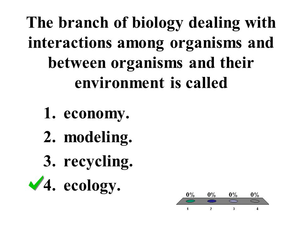 The branch of biology dealing with interactions among organisms and between organisms and their environment is called